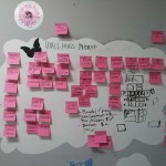 Mind Map this!