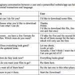 provisional-conversation-method