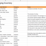 Content Label Inventory